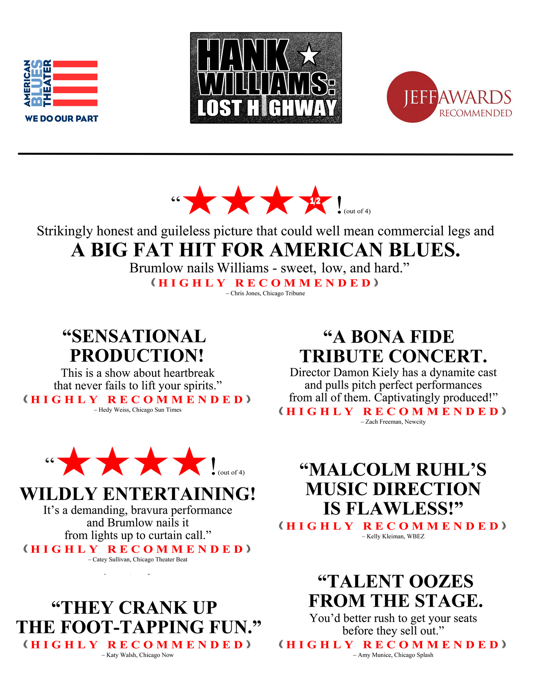 Hank Williams Lost Highway Reviews